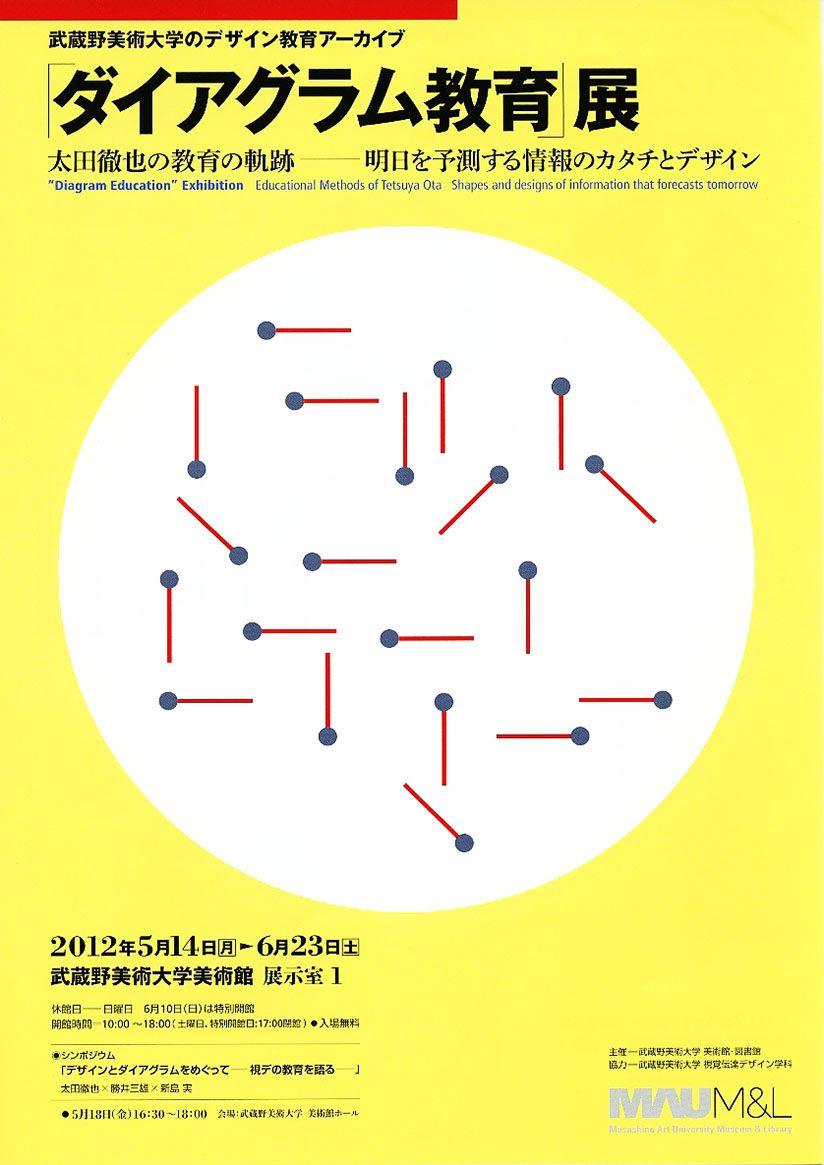 diagram education exhibitioneducational methods of tetsuya ota